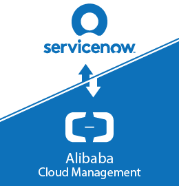 Intelibliss – Intelibliss | ServiceNow Partners